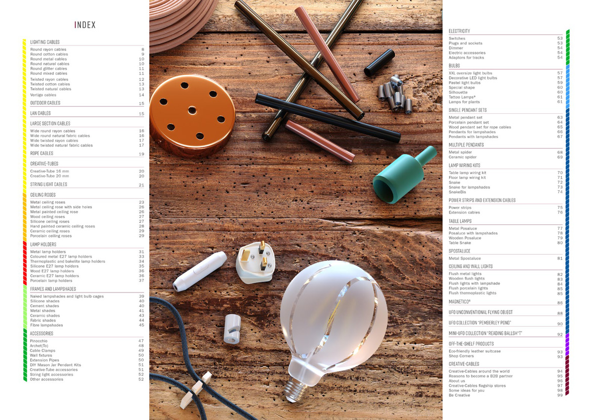 Creative Cables Catalogue